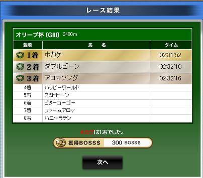Boss3/16結果