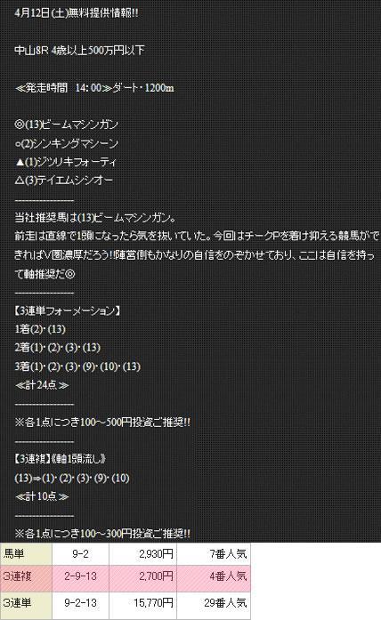 競馬総本舗ミリオン4/12無料情報