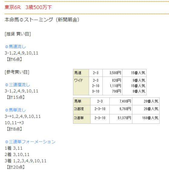 馬券フォーカス無料情報5/31東京6R