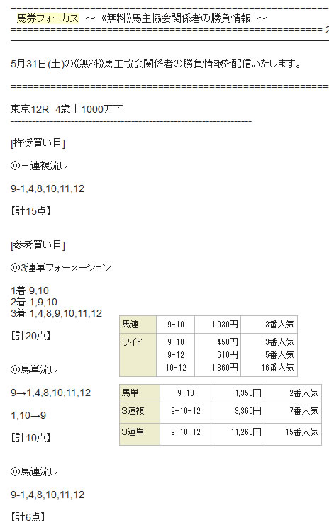 馬券フォーカス無料情報5/31東京12R