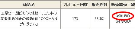 情報商材「1000MANプログラム」売上4000万円突破