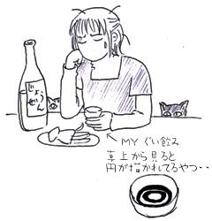 酒飲みながら・・・
