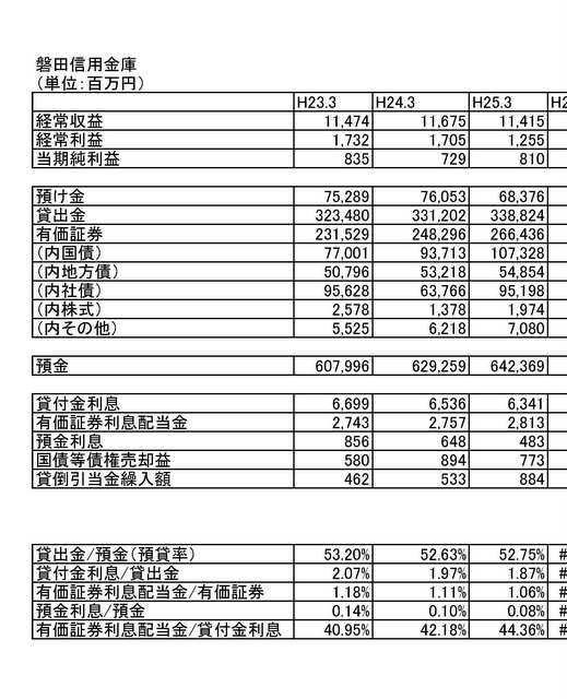 地元金融機関比較-001.jpg