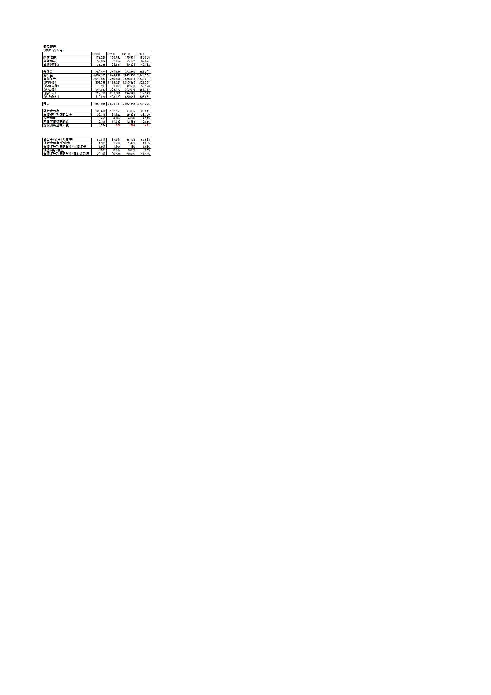 地元金融機関比較.jpg