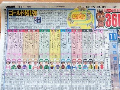 2012年菊花賞新聞