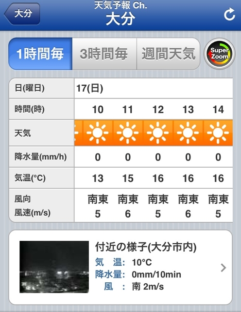 高崎 天気 一 時間