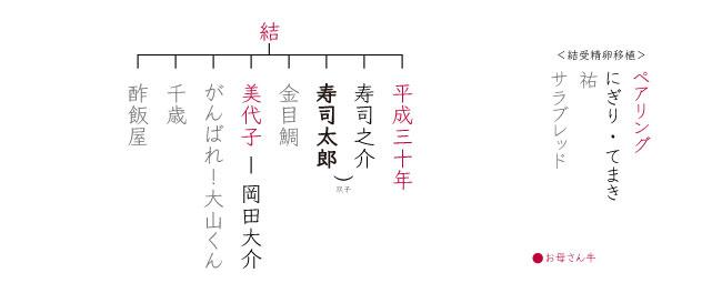Emeat-blog-寿司太郎-06.jpg