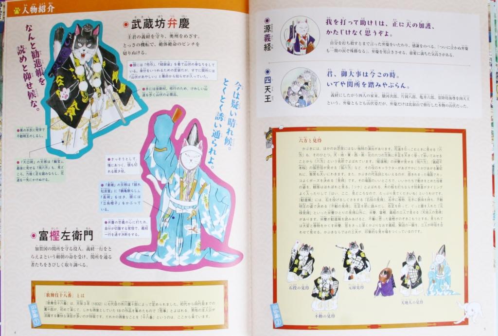 秋田 かぎしっぽ 猫絵本 猫本 絵本 どこじゃ?かぶきねこさがし