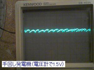 手回し発電の電流