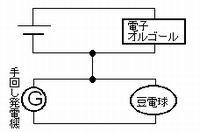 ノイズテスト回路図