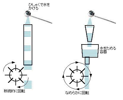 フィルタ回路原理図