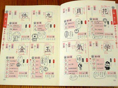 わざ・慣用句・四字熟語・漢字 ...