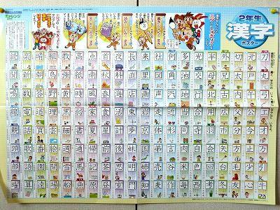 漢字ポスターもついてました。 : 二年生で習う漢字一覧表 : 漢字