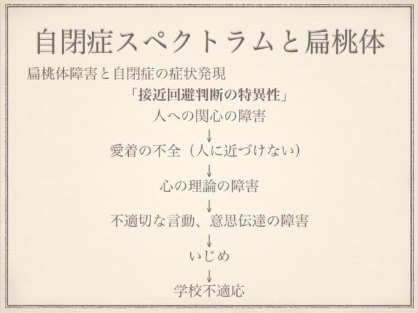 スクリーンショット 2019-05-01 14.10.08.png