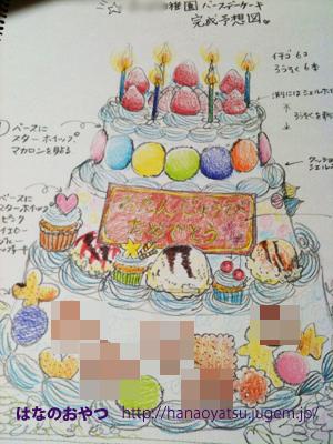 バースデーケーキ完成予想図