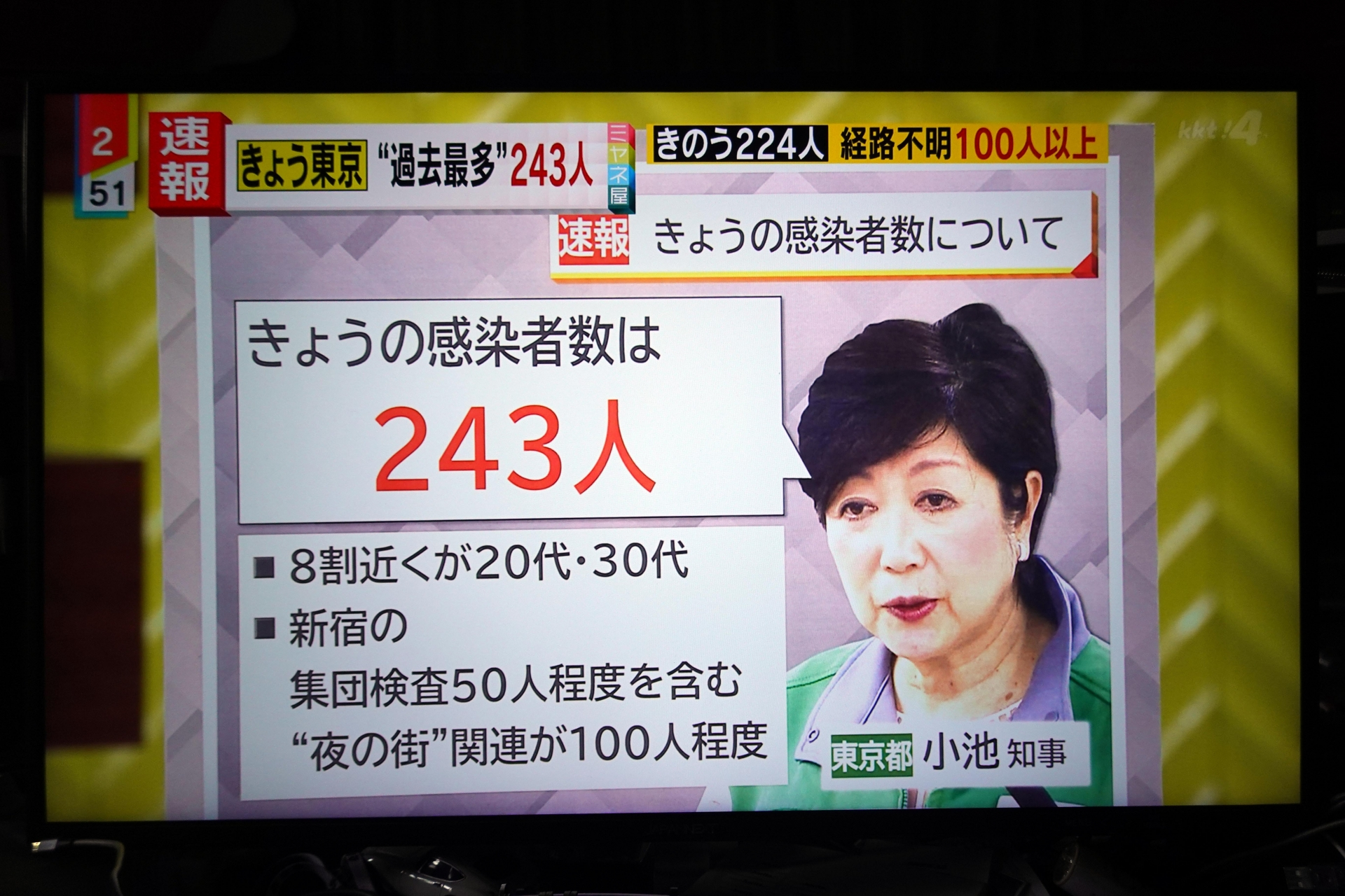 273人感染