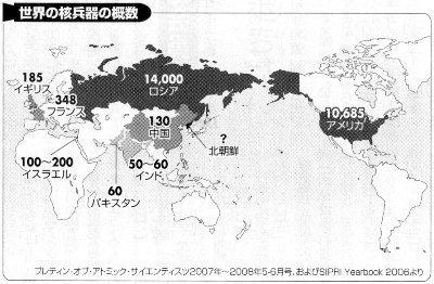 世界の核兵器保有状況(平和新聞より)