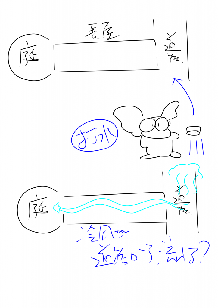 74b22f1a43 「打ち水」が行って良いのは、たとえば京都などのような古い町並み。