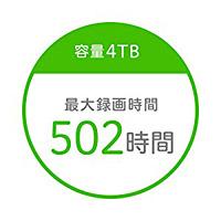 4TBハードディスク2
