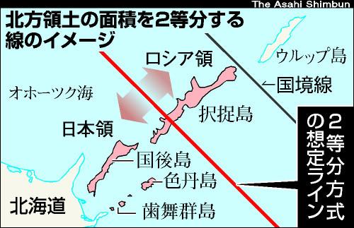 北方領土2等分方式.jpg