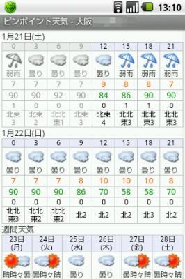ピンポイント天気