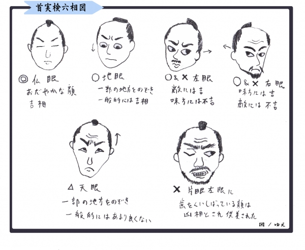挿絵データ・首実検六相図.jpg