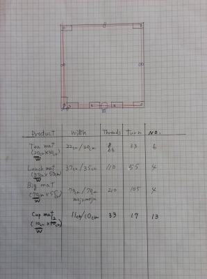 Measurements of warp preparation
