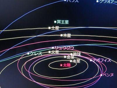 夏至惑星図