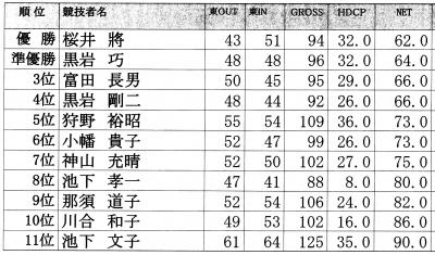 青山会20151015