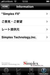 Simplex FX インフォメーション