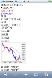 mj_chart