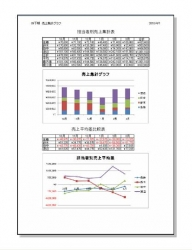 売上表とグラフ