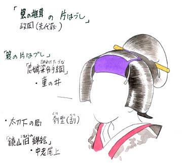 歌舞伎のカツラのイラスト
