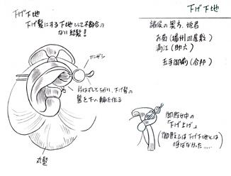 歌舞伎のカツラ 下げ下地.イラスト
