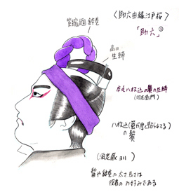 歌舞伎-助六のカツラのイラスト