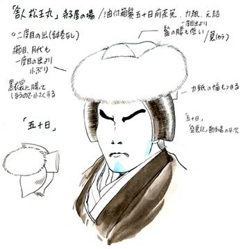 歌舞伎のかつら,50日