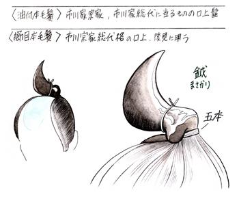 歌舞伎の鬘のイラスト
