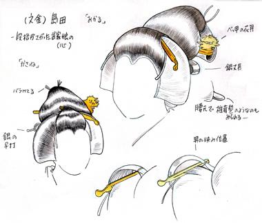 (文金)島田のイラスト