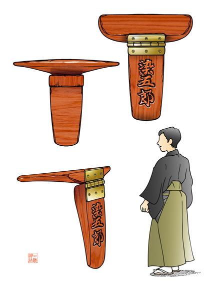 腰板 歌舞伎