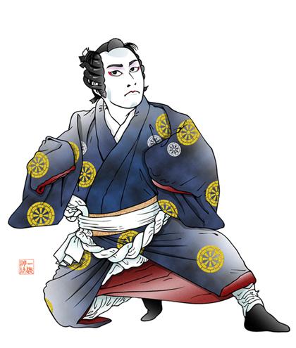 義経千本桜の「狐忠信」
