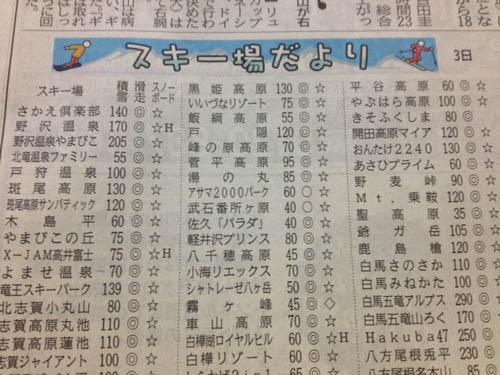 20140104朝刊
