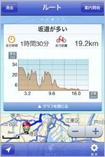 それずれのルートの高低差グラフを見ることができます。