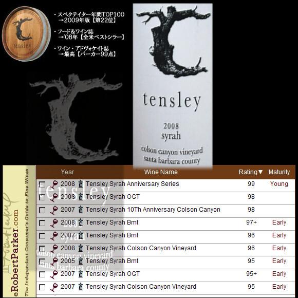 tensley-headder