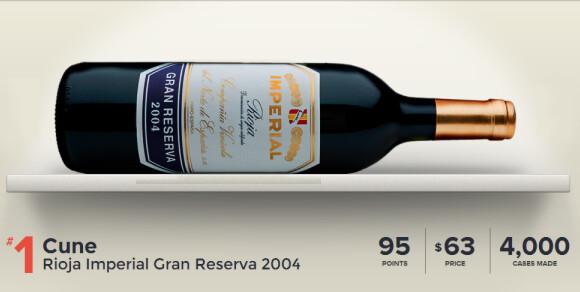 Cune Rioja Imperial Gran Reserva 2004-No1