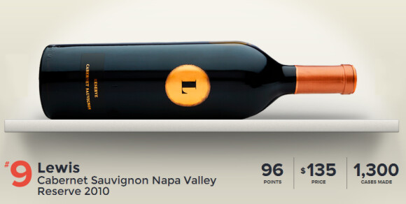 Lewis Cellars Cabernet Sauvignon Napa Valley 2010-No9