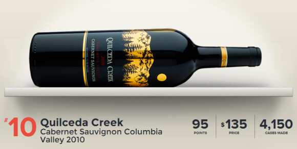 Quilceda Creek - Cabernet Sauvignon Columbia 2010-No10