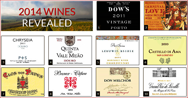 WS 2014 WINES TOP10 RE