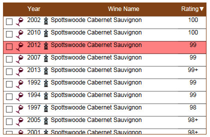 Spottswoode CS 2012 Rating.jpg