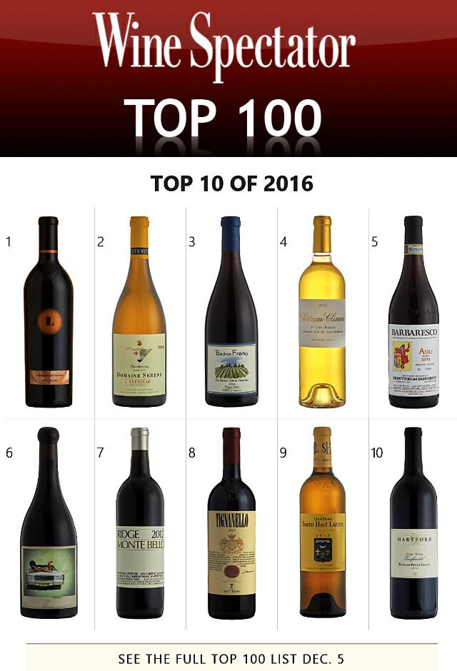 wine-spectator-TOP100-2016.jpg