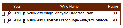 Valdivieso CABERNET FRANC Single Vineyard WA-Rating.jpg